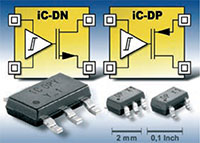 Drivers iC-DP iC-DN